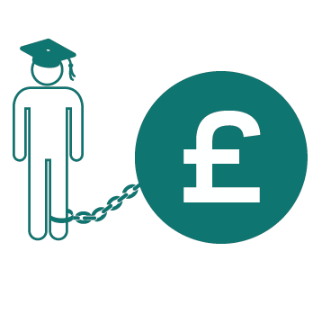 CDBU launches infographic on student fees